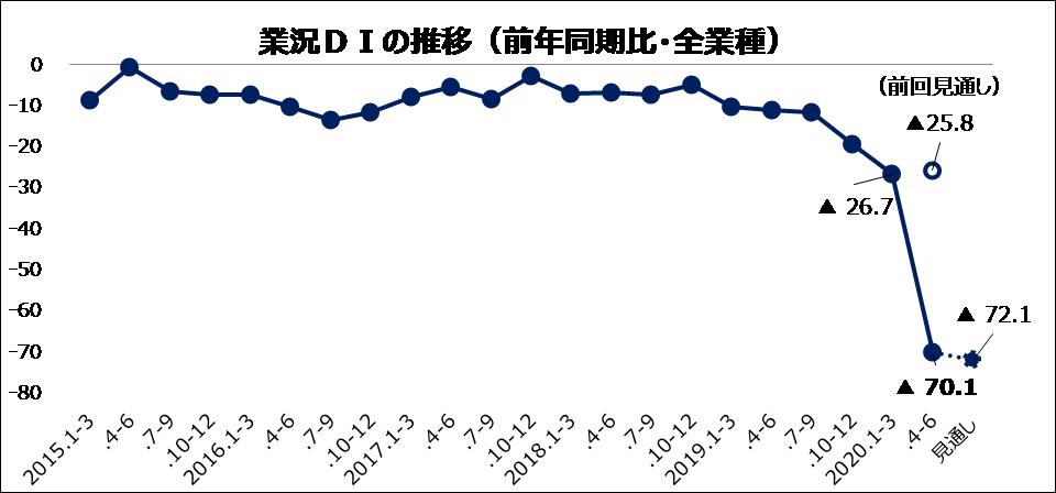 f:id:tosho-antenna:20200701143235p:plain