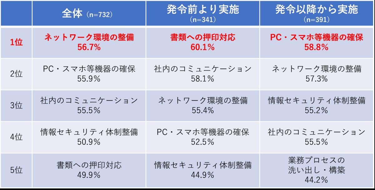 f:id:tosho-antenna:20200701143739p:plain
