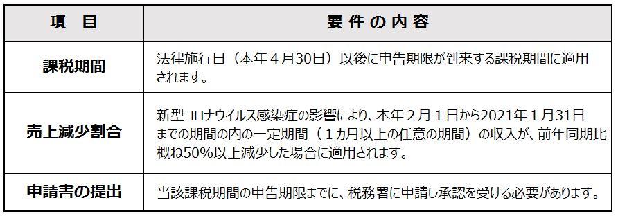 f:id:tosho-antenna:20200708144810j:plain