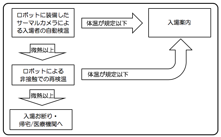 f:id:tosho-antenna:20200727145752p:plain