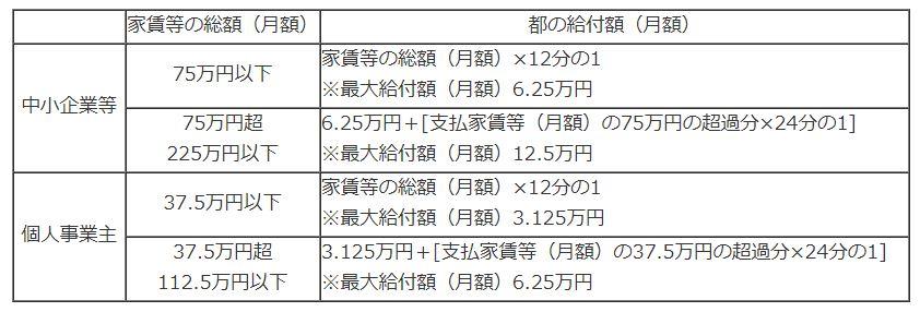 f:id:tosho-antenna:20200731115912j:plain