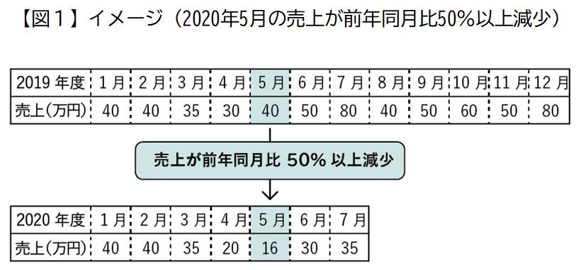 f:id:tosho-antenna:20200805144947p:plain