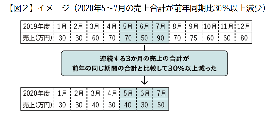 f:id:tosho-antenna:20200805145314p:plain