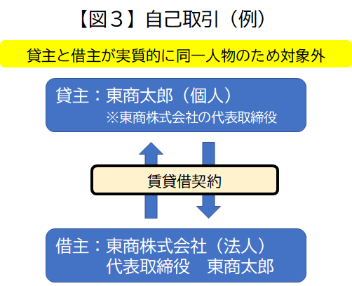 f:id:tosho-antenna:20200805145951p:plain
