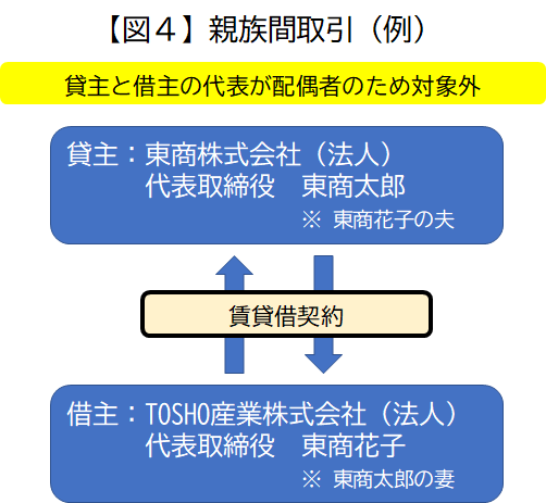 f:id:tosho-antenna:20200805150423p:plain