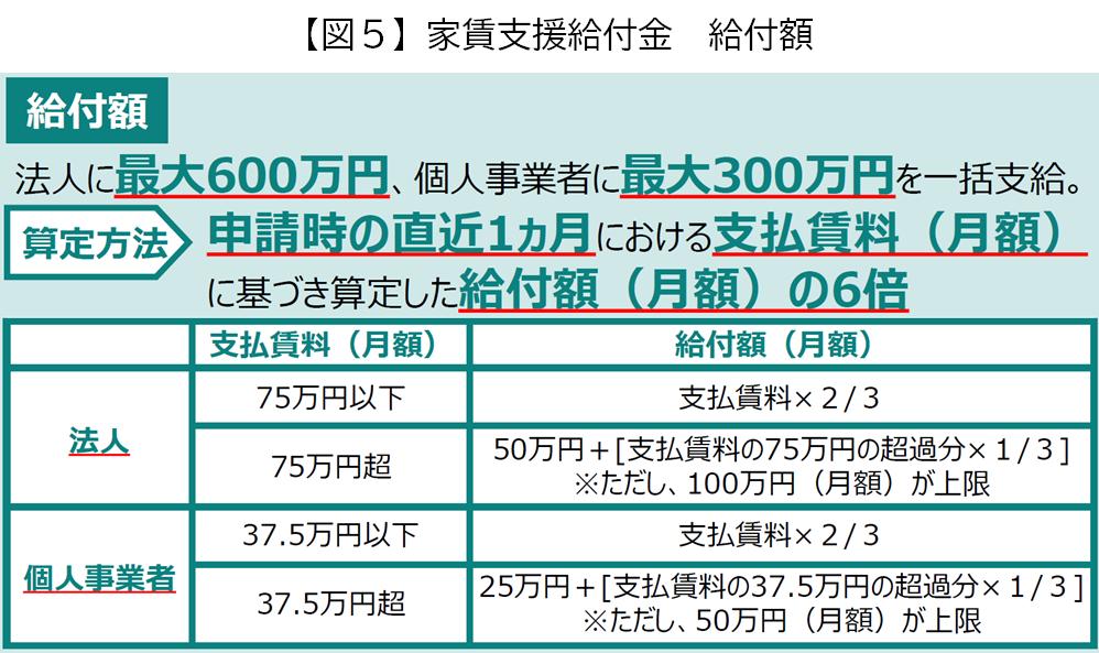 f:id:tosho-antenna:20200805152232p:plain