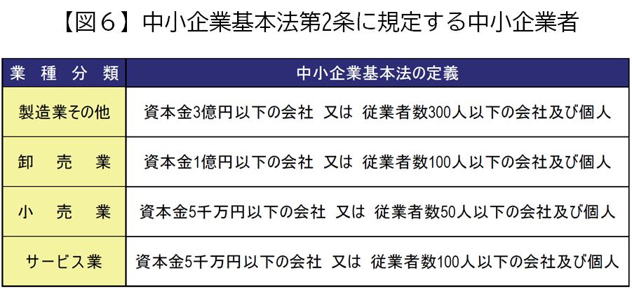 f:id:tosho-antenna:20200805152947p:plain