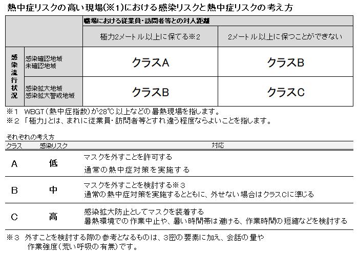 f:id:tosho-antenna:20200805154818p:plain