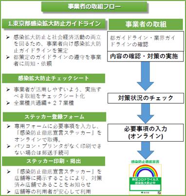 f:id:tosho-antenna:20200807100420p:plain