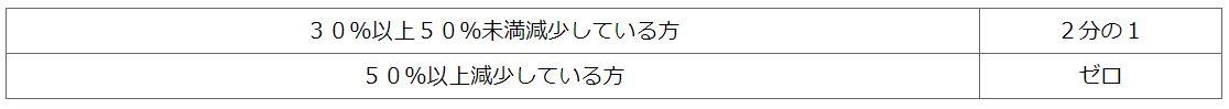f:id:tosho-antenna:20200807151403j:plain