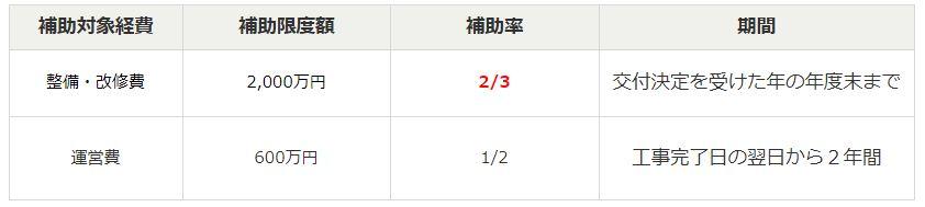 f:id:tosho-antenna:20200807152758j:plain