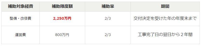 f:id:tosho-antenna:20200807152954j:plain