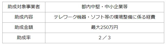 f:id:tosho-antenna:20200807154006j:plain