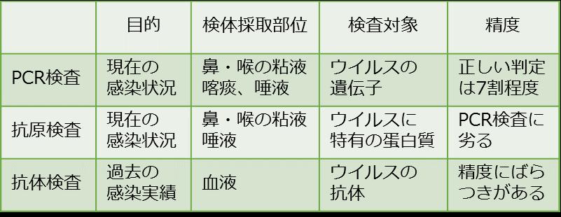 f:id:tosho-antenna:20200814164047p:plain