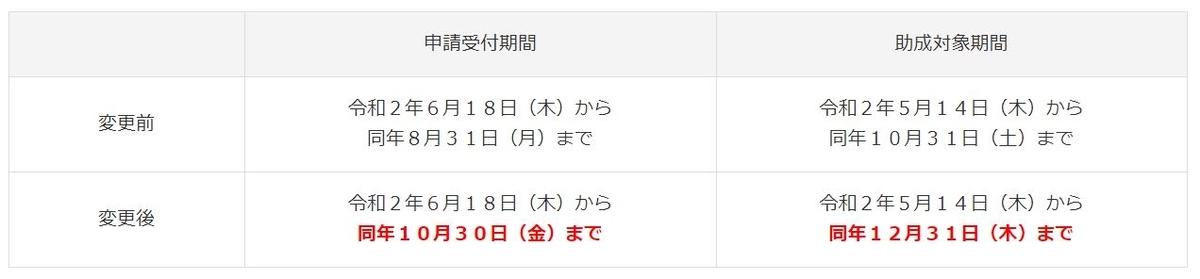 f:id:tosho-antenna:20200902095733j:plain
