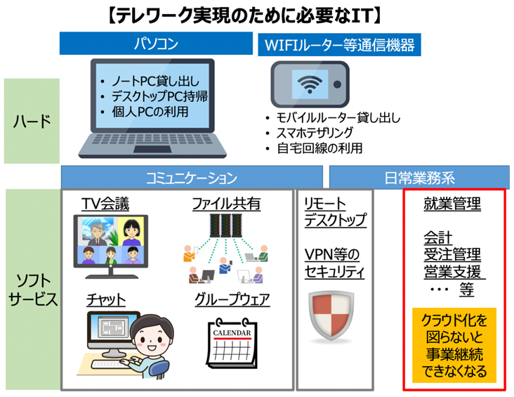 f:id:tosho-antenna:20200915151027p:plain