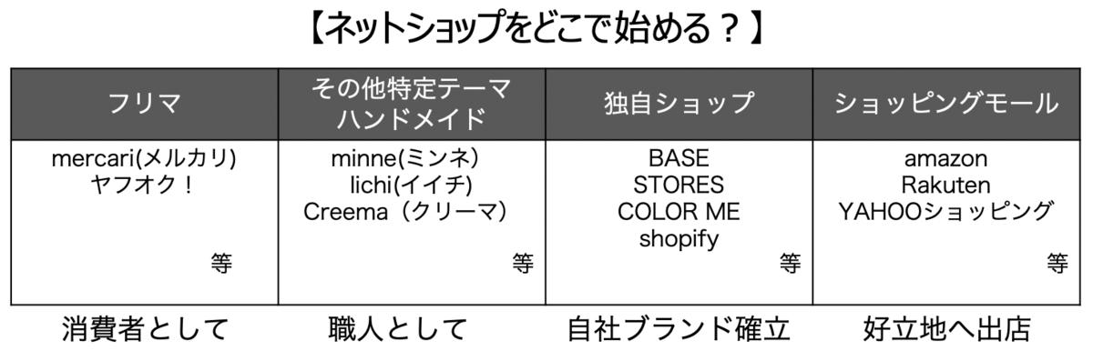 f:id:tosho-antenna:20200916120037p:plain