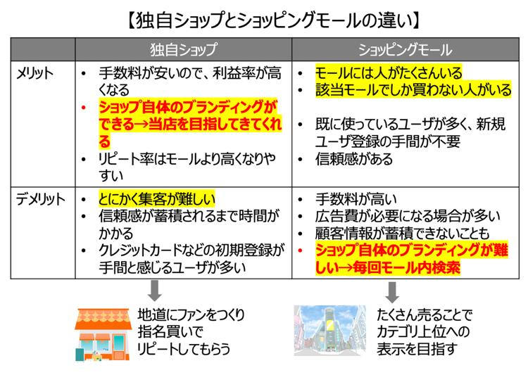 f:id:tosho-antenna:20200916130425p:plain