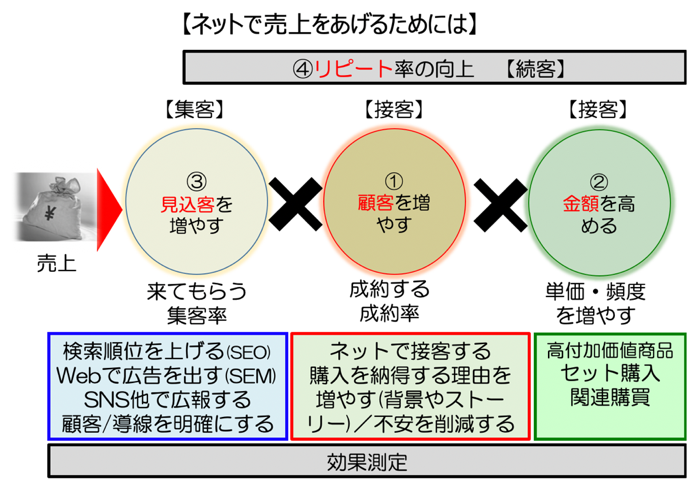 f:id:tosho-antenna:20200916130728p:plain