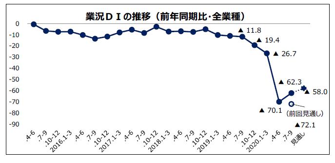 f:id:tosho-antenna:20200916145114p:plain
