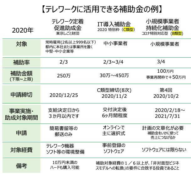 f:id:tosho-antenna:20200917165731p:plain