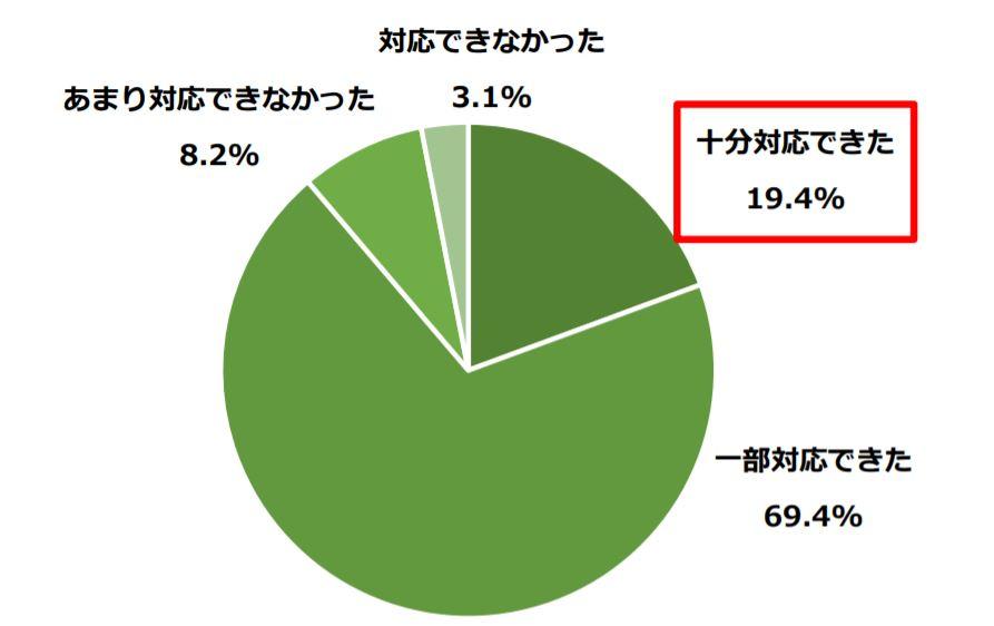 f:id:tosho-antenna:20200923154028j:plain