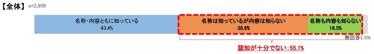 f:id:tosho-antenna:20201001140135j:plain