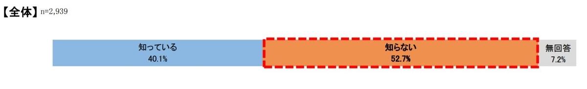 f:id:tosho-antenna:20201001140241j:plain