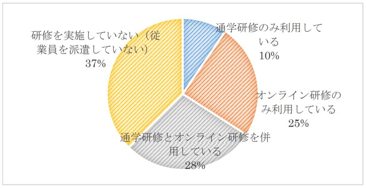 f:id:tosho-antenna:20201001165617j:plain