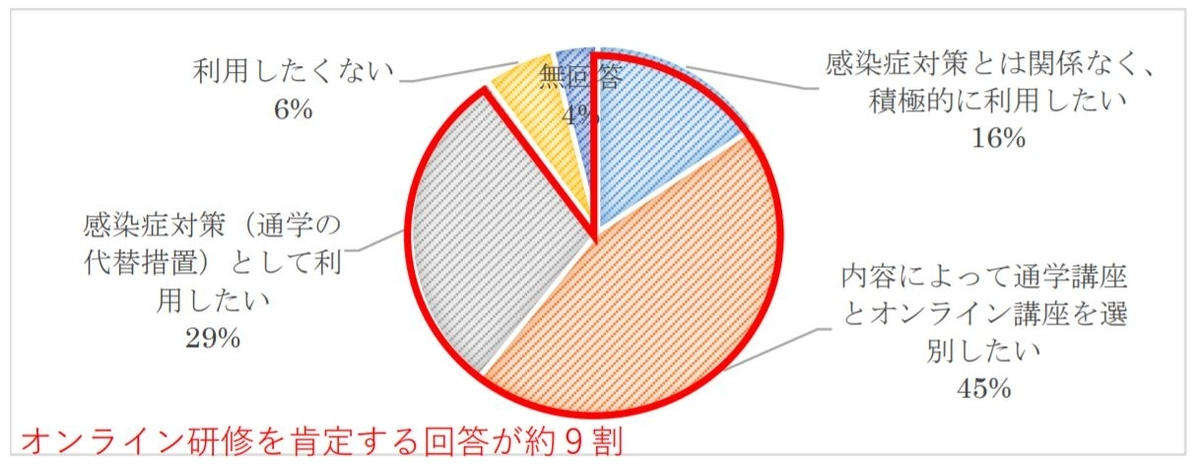 f:id:tosho-antenna:20201001165629j:plain