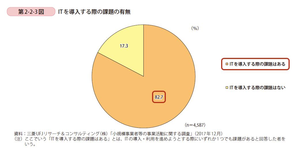 f:id:tosho-antenna:20201015163108p:plain