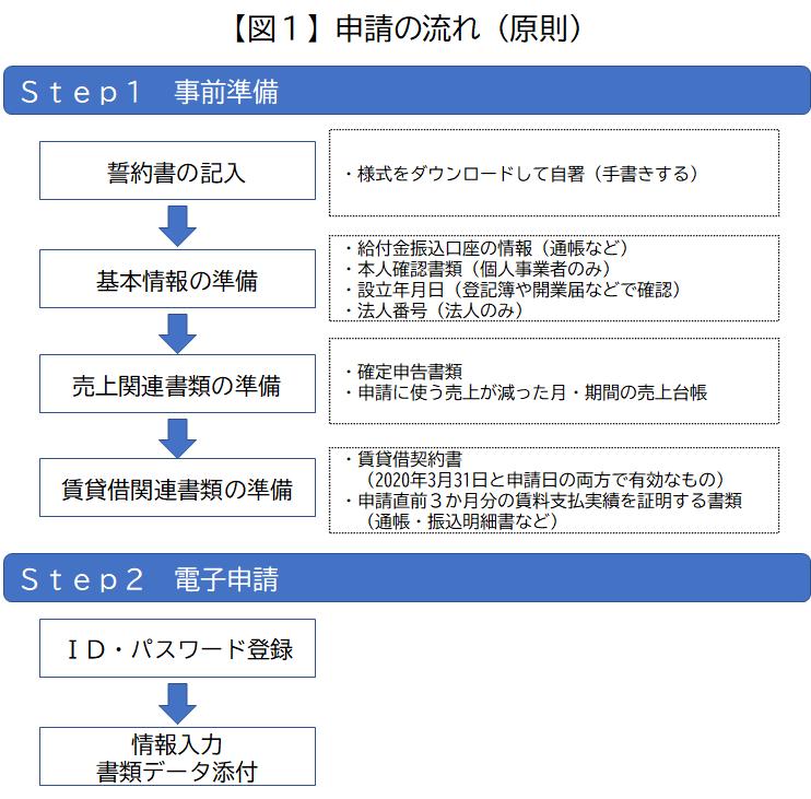 f:id:tosho-antenna:20201026103210p:plain