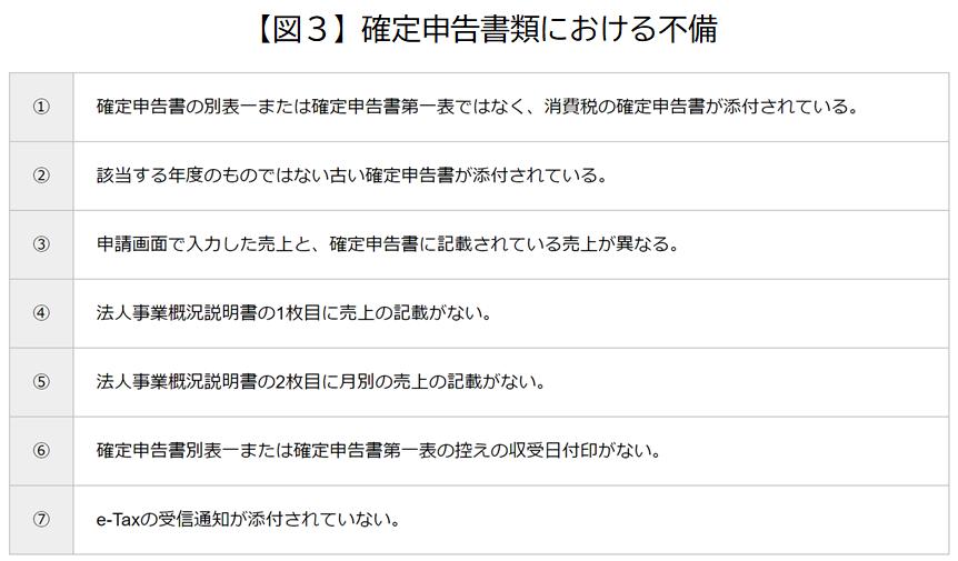 f:id:tosho-antenna:20201027152348p:plain
