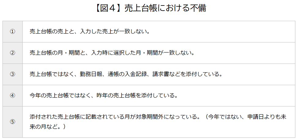 f:id:tosho-antenna:20201027152802p:plain