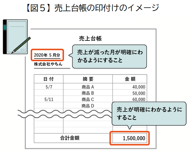 f:id:tosho-antenna:20201028153008p:plain