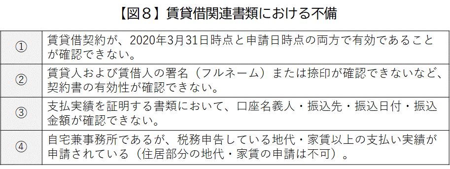 f:id:tosho-antenna:20201028160728p:plain