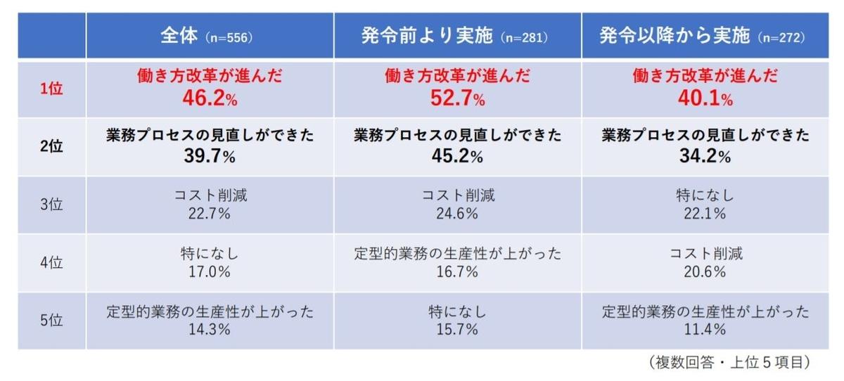 f:id:tosho-antenna:20201111165413j:plain