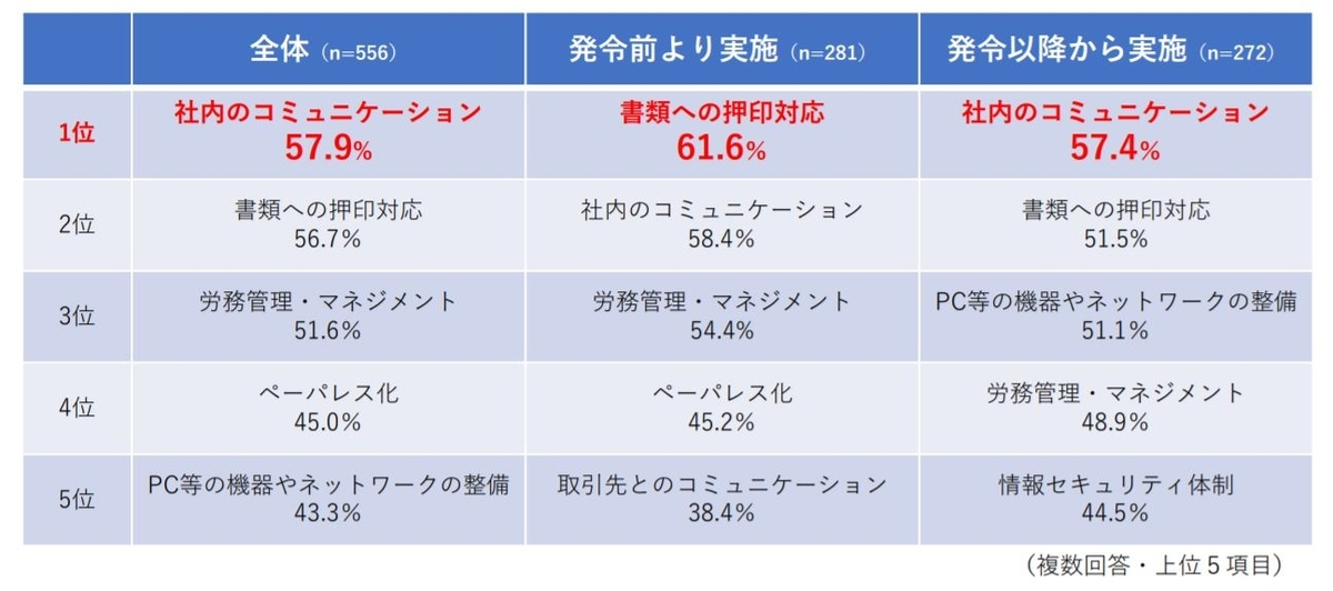f:id:tosho-antenna:20201111165555j:plain