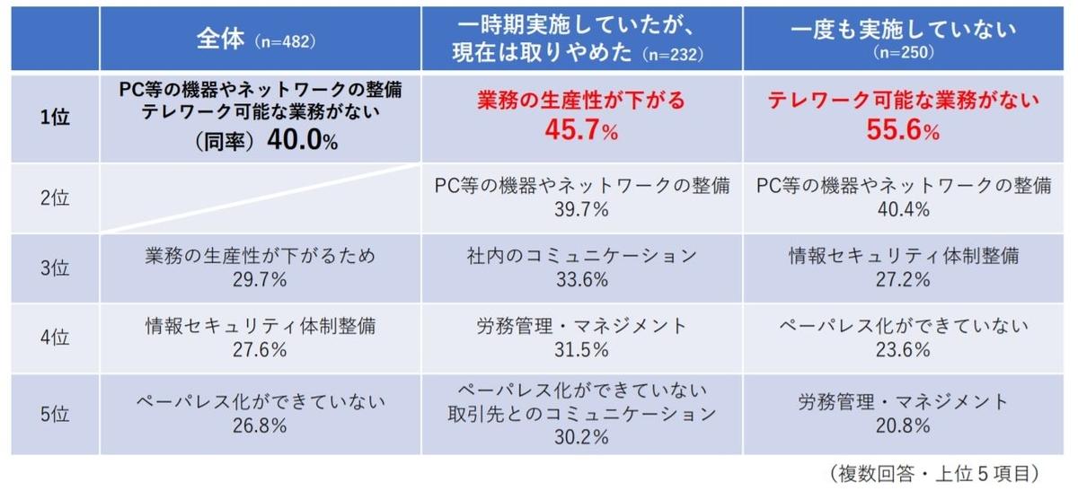 f:id:tosho-antenna:20201111174723j:plain