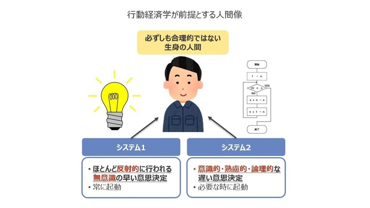 f:id:tosho-antenna:20201117110751j:plain