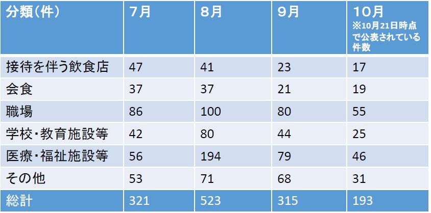 f:id:tosho-antenna:20201124151406p:plain