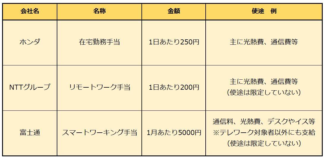 f:id:tosho-antenna:20201126160910j:plain