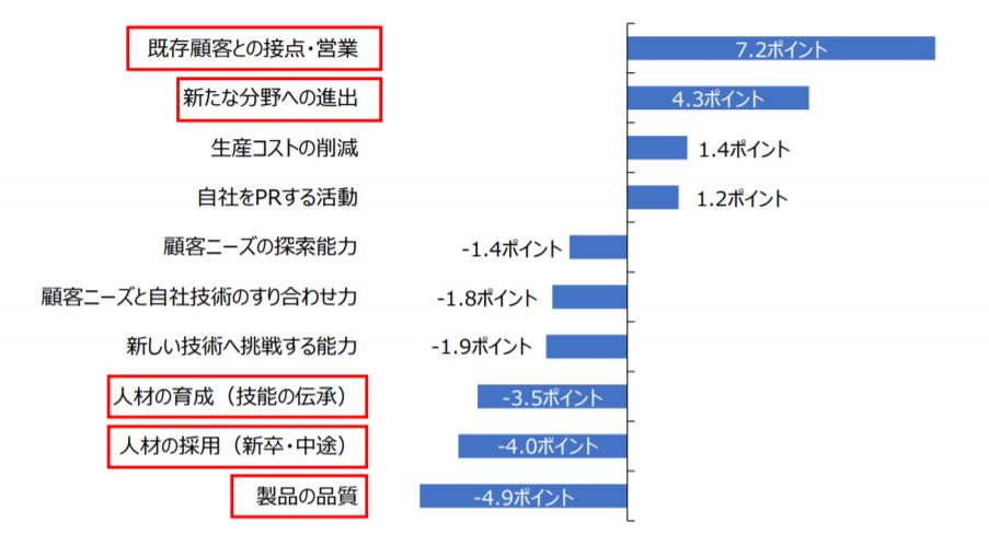 f:id:tosho-antenna:20201216155827j:plain