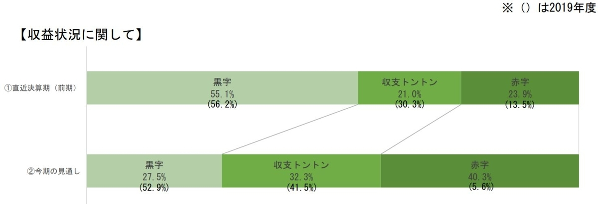 f:id:tosho-antenna:20201222164700j:plain