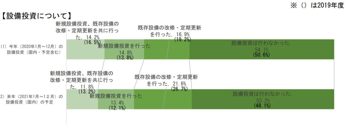 f:id:tosho-antenna:20201223105227j:plain