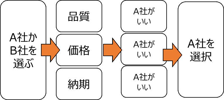 f:id:tosho-antenna:20201223135036p:plain