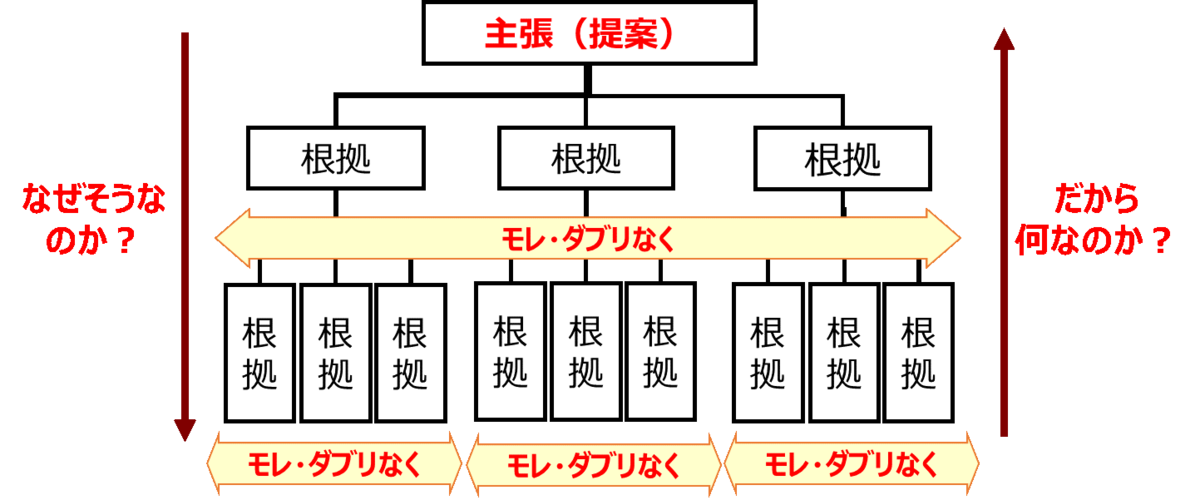 f:id:tosho-antenna:20201223135148p:plain