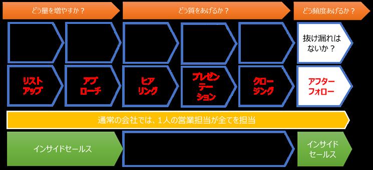 f:id:tosho-antenna:20201223135450p:plain