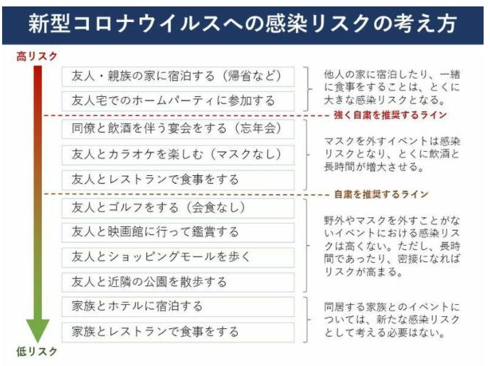 f:id:tosho-antenna:20210118151845p:plain