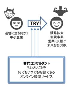 f:id:tosho-antenna:20210120134240p:plain
